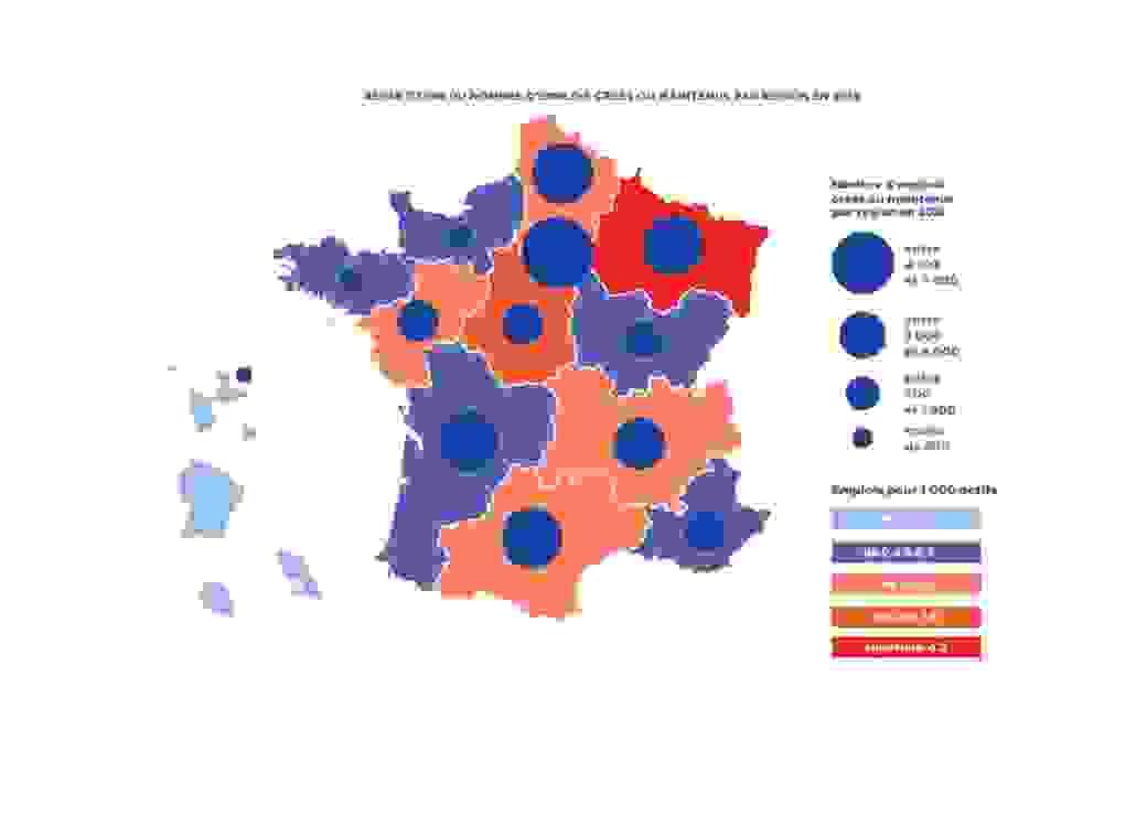 Business France Bilan des investissements internationaux en France