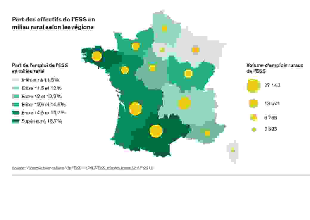 L'économie sociale et solidaire dans les territoires ruraux/ Etude Tressons