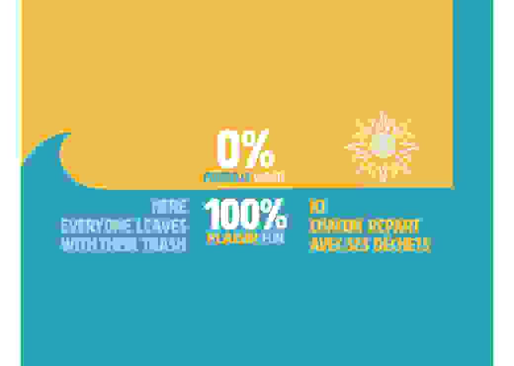 baisse de plus de 90 % du volume de déchets de la plage