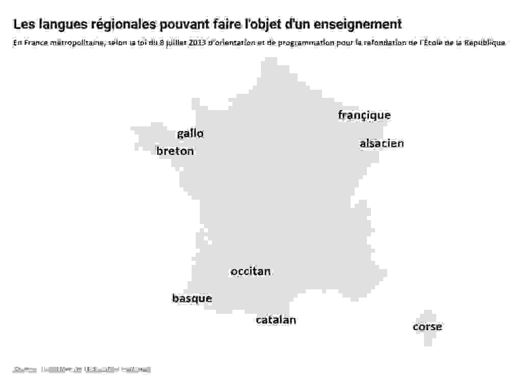 Langues régionales cartographie