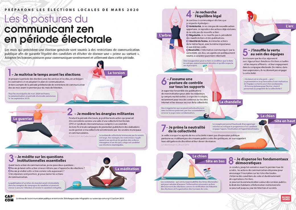 Municipales De 2020 Cap Com Reinterprete Les Postures De Yoga