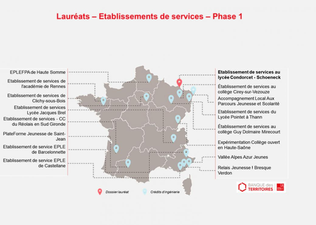 Etablissements de services