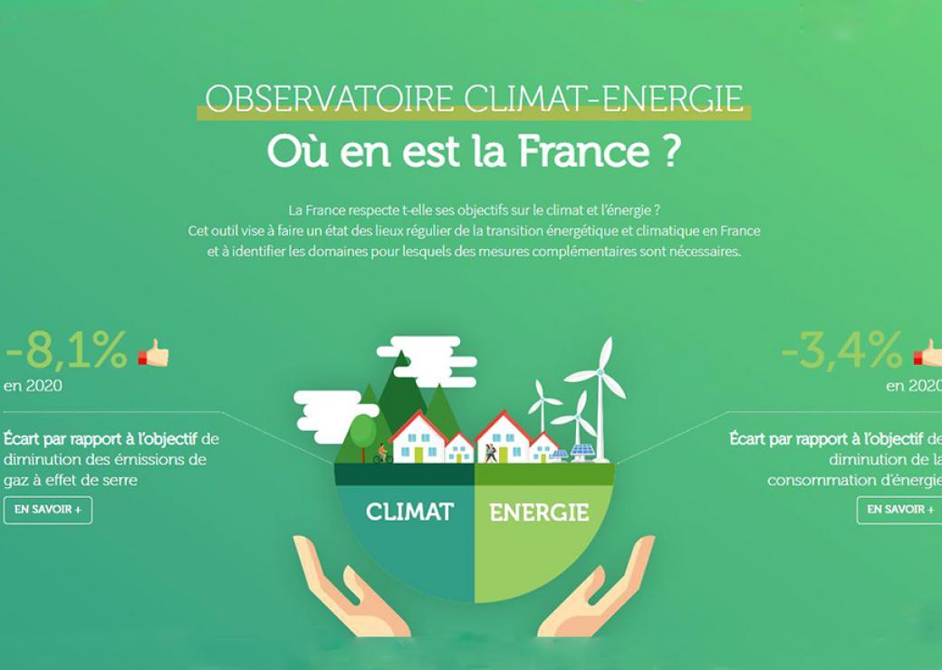"""Observatoire climat-énergie : des résultats 2020 """"en trompe-l'œil"""", selon le Réseau Action Climat"""
